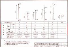 GH系列钢管杆接闪杆端构造图及附表